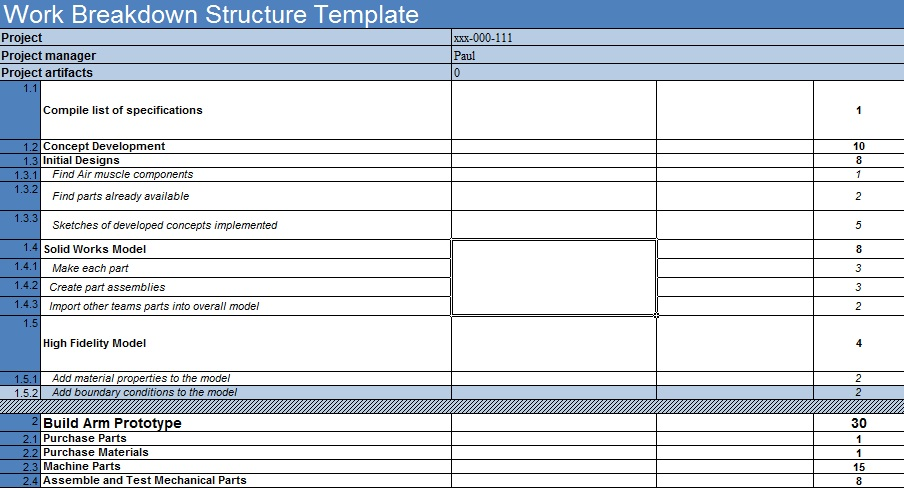 Free Work Breakdown Structure Template | SpreadsheetTemple