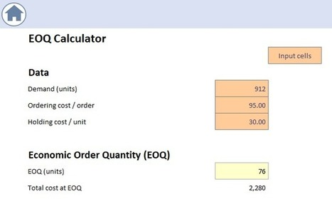 EOQ Calculator Template in Excel