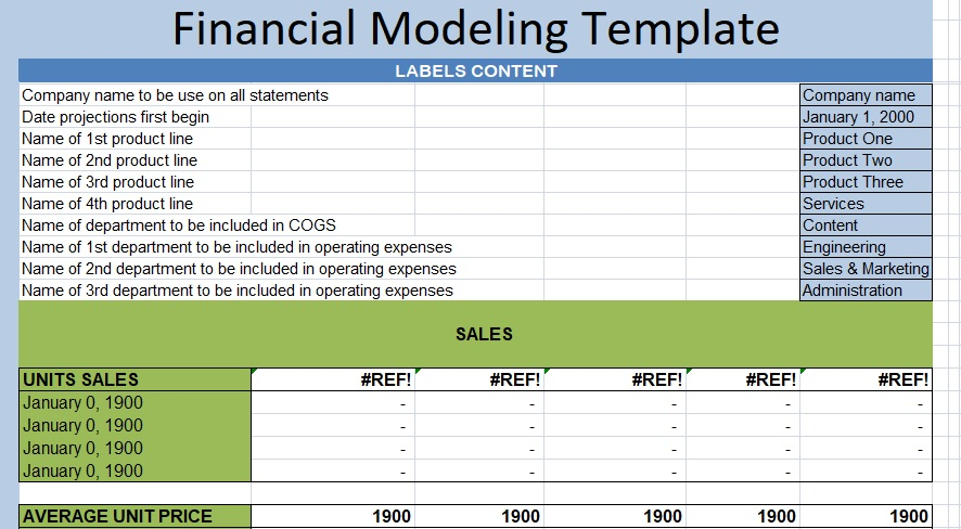 Financial Modeling Template Excel Download - Spreadsheettemple