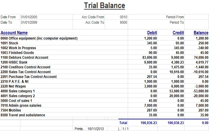 Trial Balance Template Excel Download - Excel Spreadsheet ...