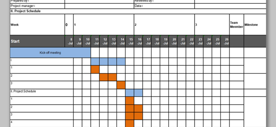 Free Project Management Plan Template In Excel